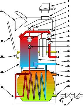 Трещит теплообменник теплообменное оборудование для бассейна intex челябинск